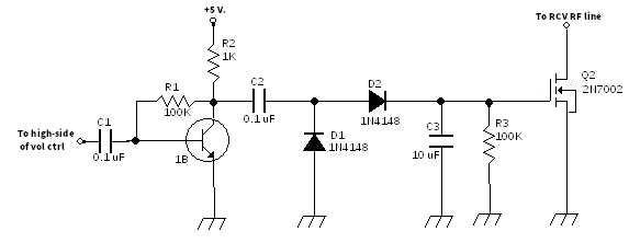 An S-Meter and AGC circuit – uBitx